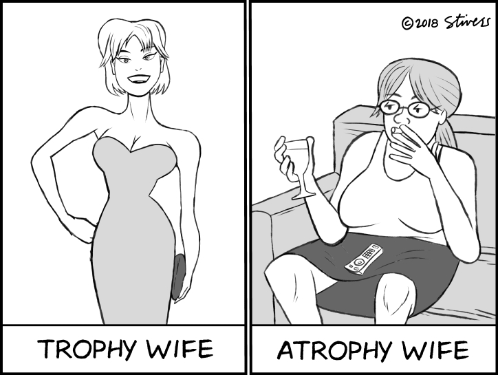 Trophy and entropy wife