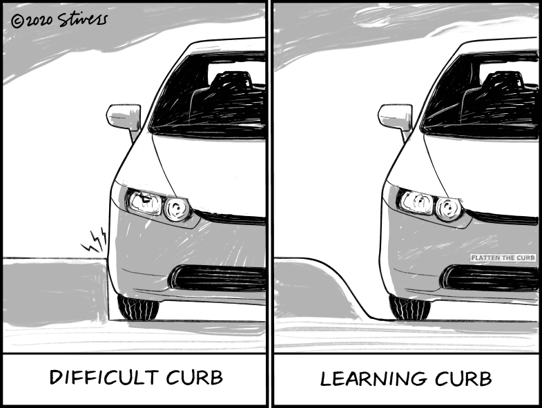 Learning curb